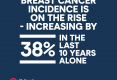 Instagram Tiles Statistics41